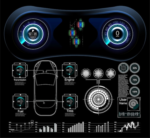 Interface de usuário gráfica virtual abstrata