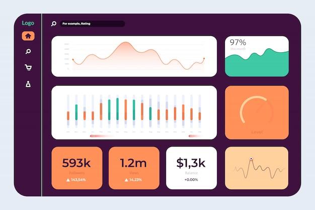 Interface do usuário do painel com painel de administração e diagramas.
