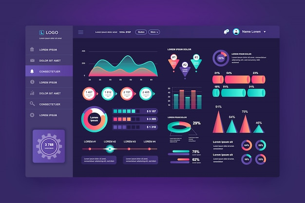 Interface do usuário do painel. modelo de design do painel de administração com elementos infográfico