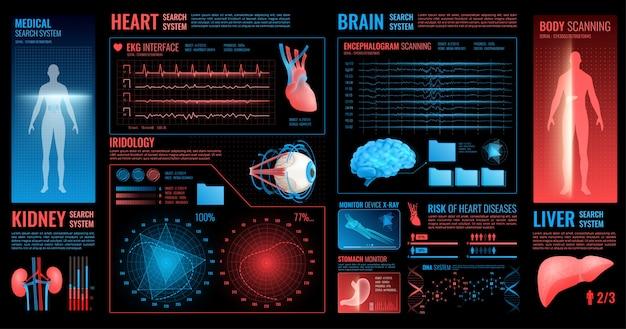 Interface médica com informações sobre órgãos