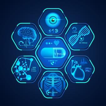 Interface médica