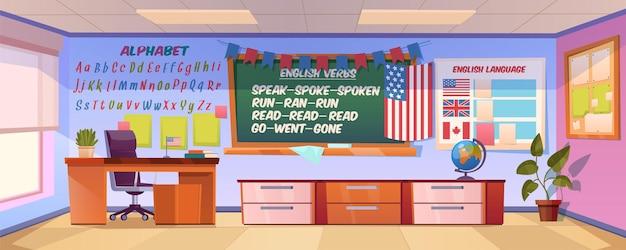 Interior da sala de aula de inglês