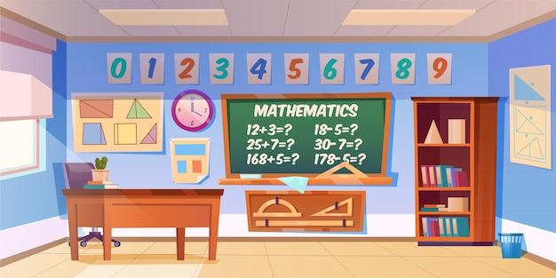 Interior vazio da sala de aula de matemática