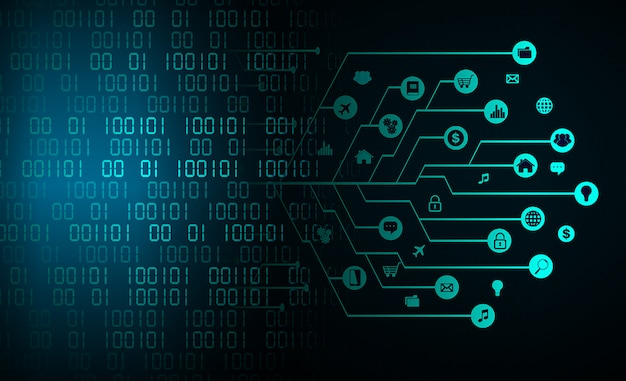 Internet das coisas tecnologia cibernética