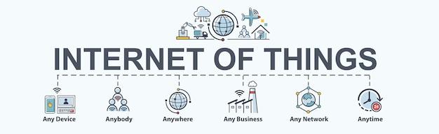 Internet de banner de ícone de coisas