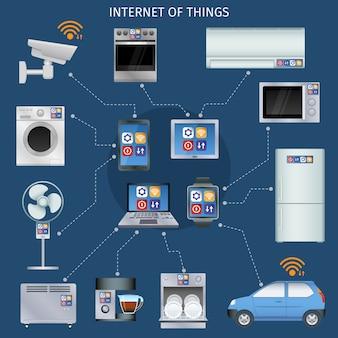 Internet de conjunto de ícones de infográfico de coisas