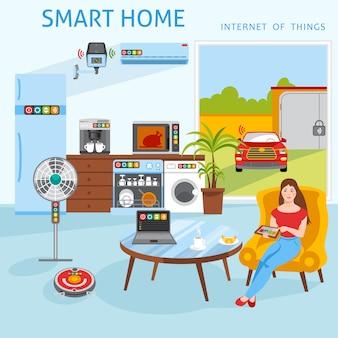 Internet do conceito de casa inteligente de coisas