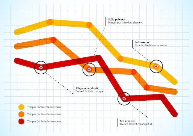 Interseção de linhas gráficas com ponteiros redondos
