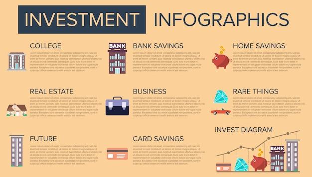 Investimento em si mesmo conceito em design plano