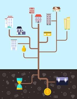Investimento no conceito imobiliário em design plano