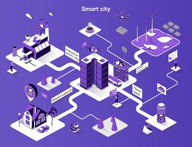 Isometria plana do banner da web isométrica de cidade inteligente