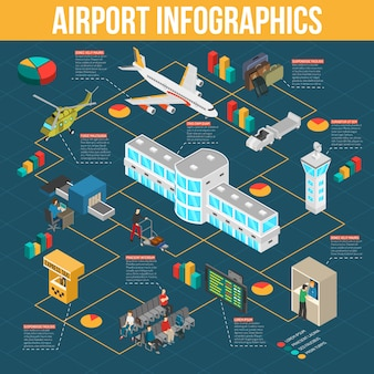 Isometric airport infographics