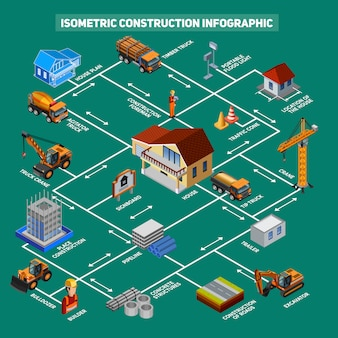 Isometric construction elements infographics