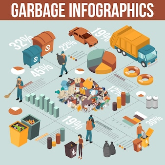 Isometric garbage recycling infographics