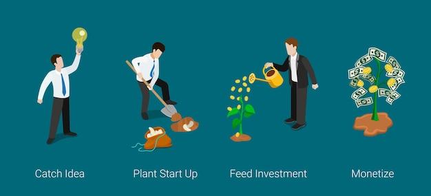Isométrico plano do processo de monetização de ideias