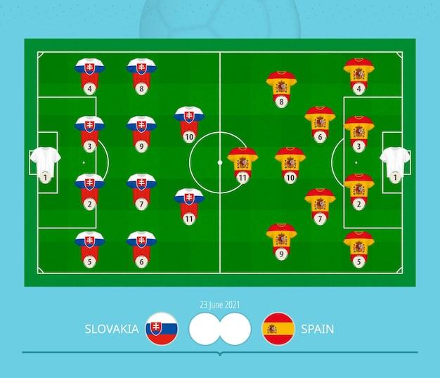 Jogo de futebol eslováquia contra espanha, sistema de escalação preferido das equipes no campo de futebol. Vetor Premium