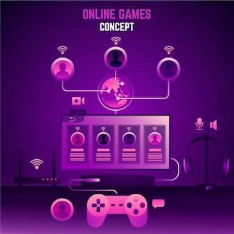 Jogos de vídeo on-line e conceito de usuários