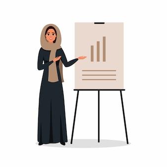 Jovem mulher árabe trabalhando no escritório. uma mulher saudita faz uma apresentação e aponta para um quadro de gráficos. ilustração em vetor cor em estilo cartoon plana