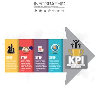 Key performance indicator pode ser usado para layout de fluxo de trabalho, diagrama