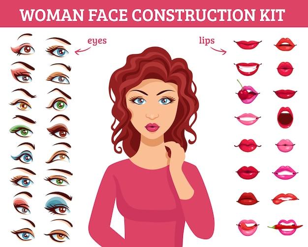 Kit de construção de rosto de mulher