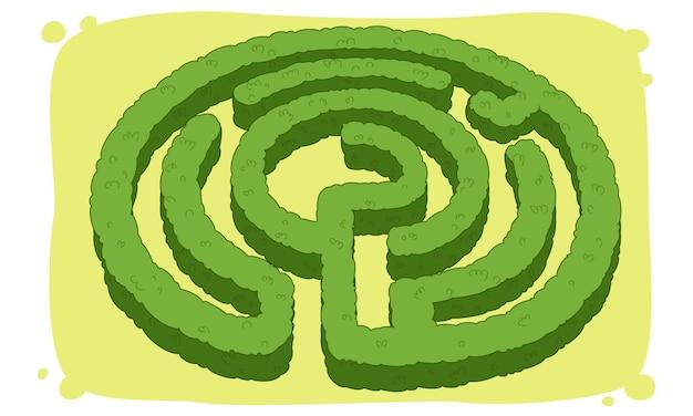 Labirinto em forma de círculo