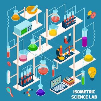 Laboratório de ciência isométrica