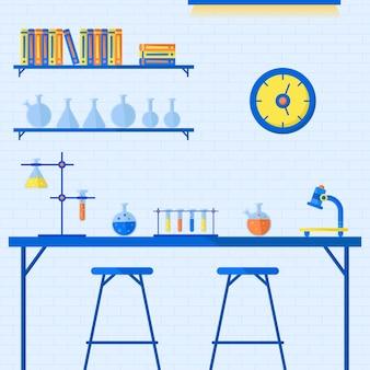 Laboratório de ciências de design plano