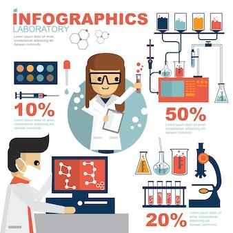 Laboratório gráfico de informação