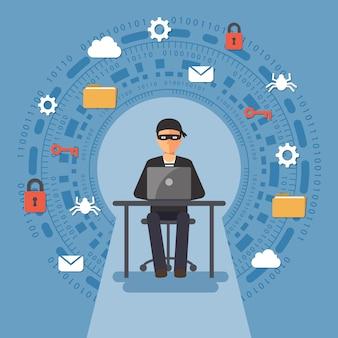 Ladrão cibernético