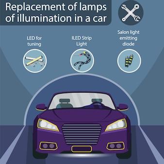 Lâmpadas de reposição de iluminação no carro. .
