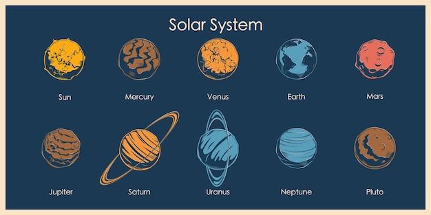 Lanets do sistema solar em estilo retro