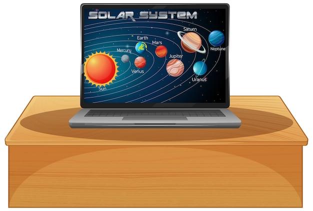 Laptop com sistema solar na tela