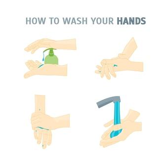 Lavagem das mãos. como lavar as mãos.