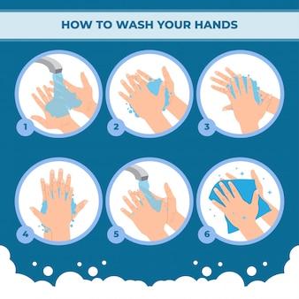 Lavar as mãos adequadamente infográfico