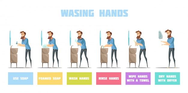 Lavar as mãos corretamente ícones de higiene retrô dos desenhos animados com explicação passo a passo do texto