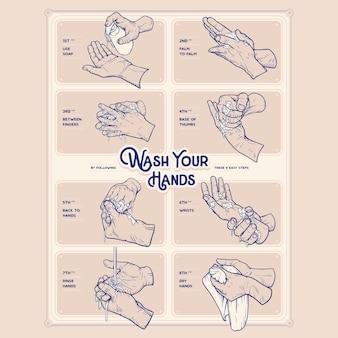 Lavar as mãos corretamente infográfico vintage