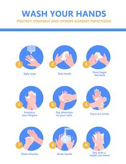 Lavar as mãos para evitar a propagação do vírus.