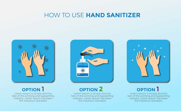 Lave as mãos passo a passo e como usar a higienização das mãos