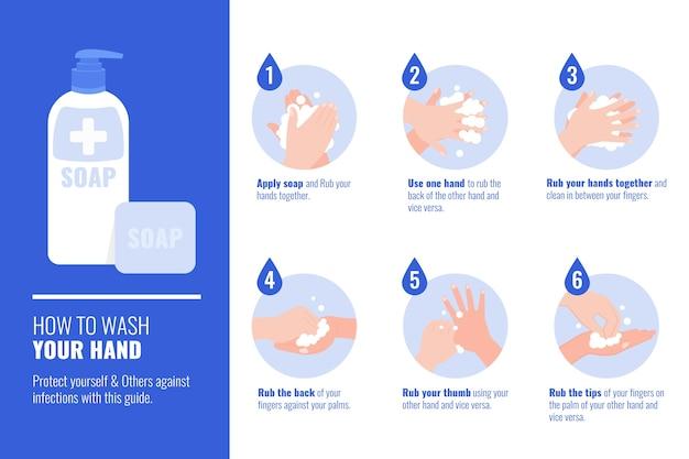 Lave as mãos passos