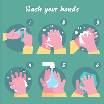 Lave o seu conceito de mãos