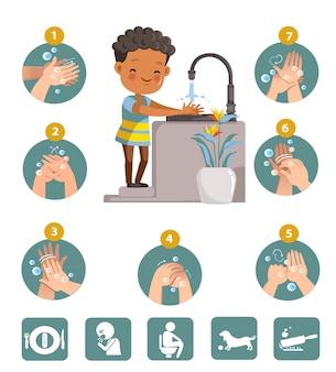 Lave suas mãos. como fazer certo.