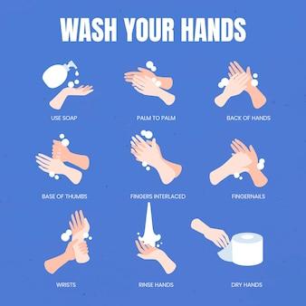 Lave suas mãos proteção contra coronavírus