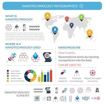 Layout de cartaz de relatório de aplicações de nanotecnologia infográfico