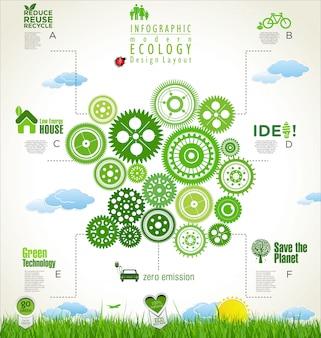 Layout de design ecologia moderna