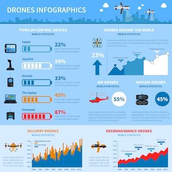 Layout de gráfico infográfico de aplicações de drones