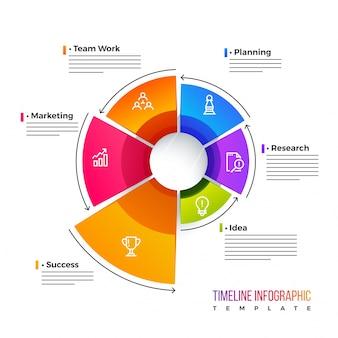 Layout de infografia com linha de tempo com seis (6) etapas como, ideia, pesquisa, planejamento, marketing, trabalho em equipe e sucesso.
