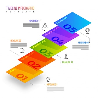 Layout de infografia de cronologia com cinco (5) etapas como, ideia, pesquisa, planejamento, trabalho em equipe e sucesso.