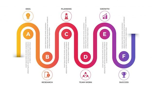 Layout de infografia de linha do tempo com seis (6) etapas como, idéia, planejamento, estratégia, marketing, finanças e sucesso.
