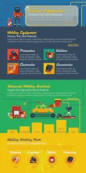 Layout de infografia de soldador