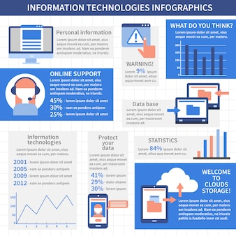 Layout de infografia de tecnologias de ti